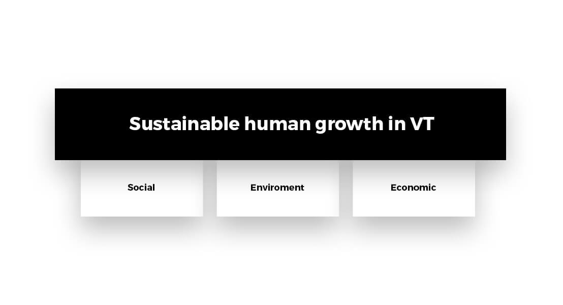 sustainable-human-growth-in-vt